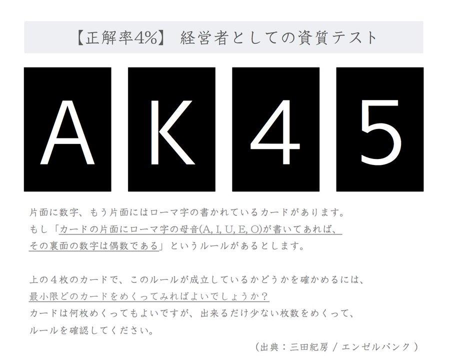 AK45の問題