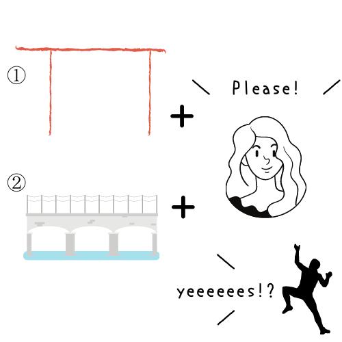 吊り橋効果①